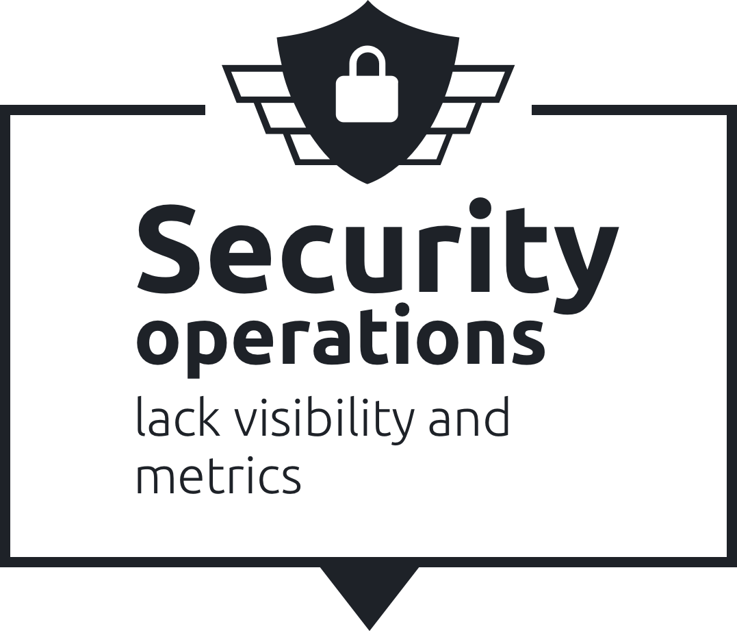 Security operations lack visibility and metrics