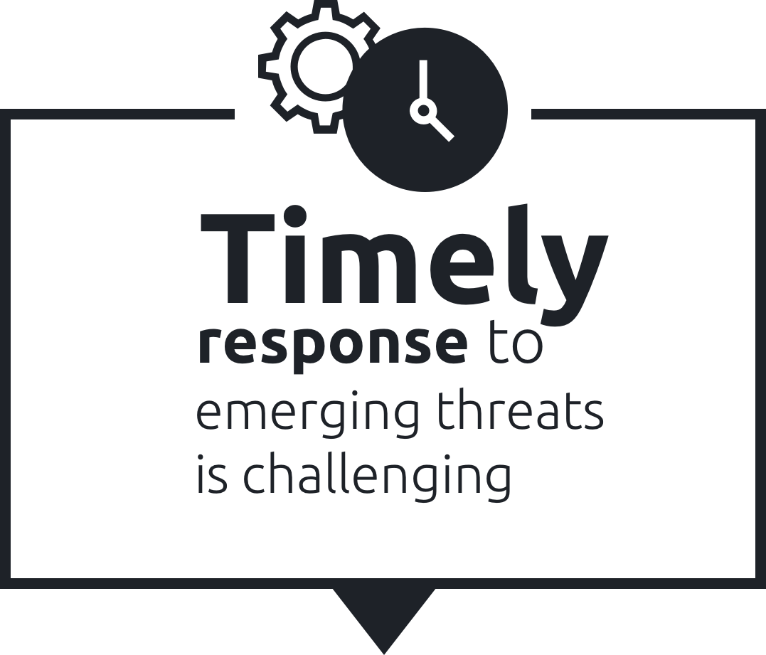Timely response to emerging threats is challenging