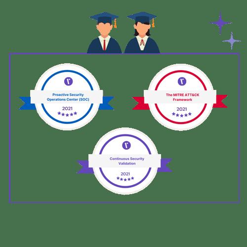 Purple Academy Post (1)