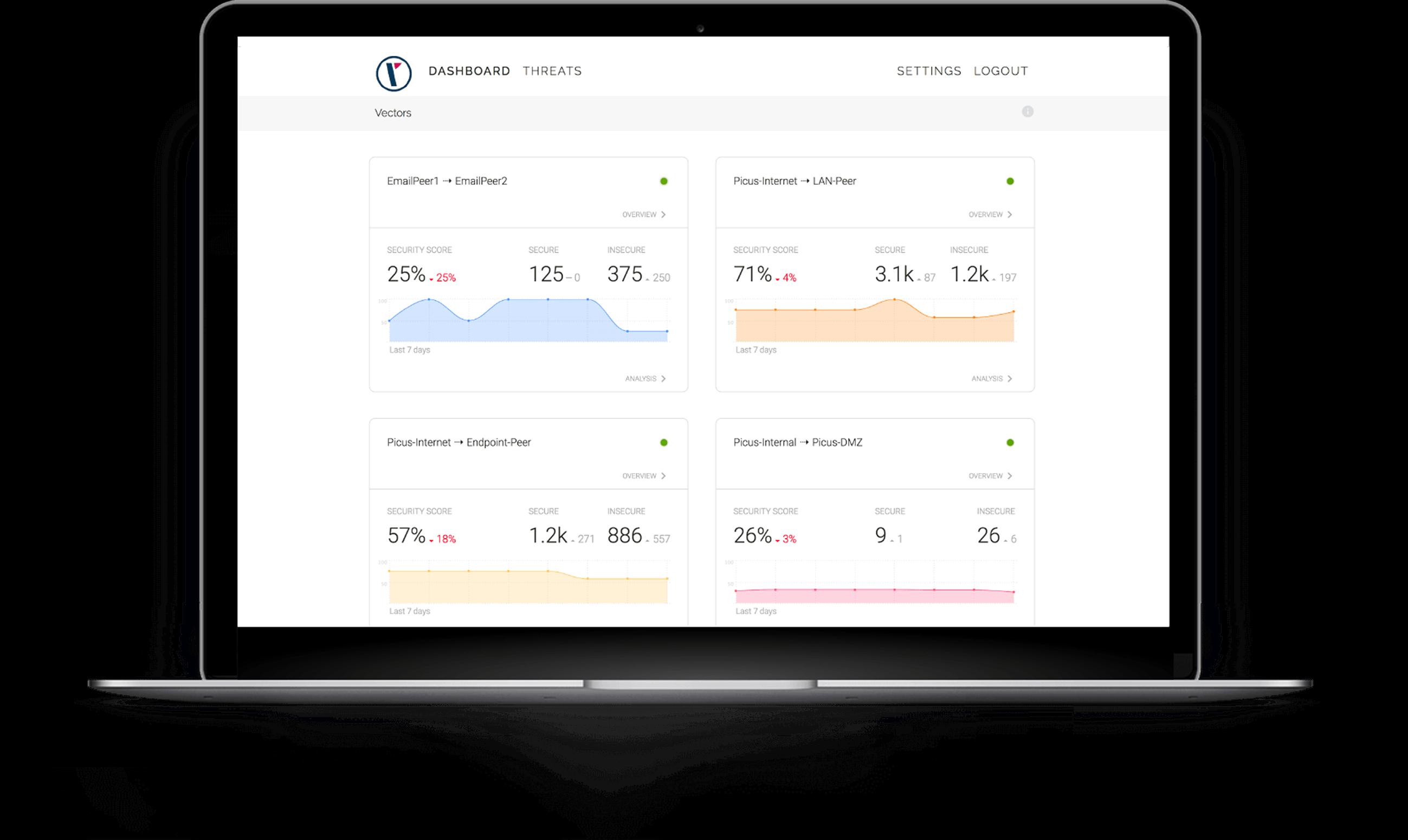 Simulation Dashboard