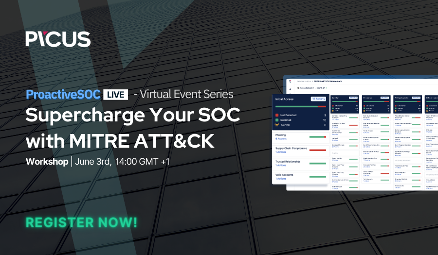 Supercharge your SOC with MITRE ATT&CK