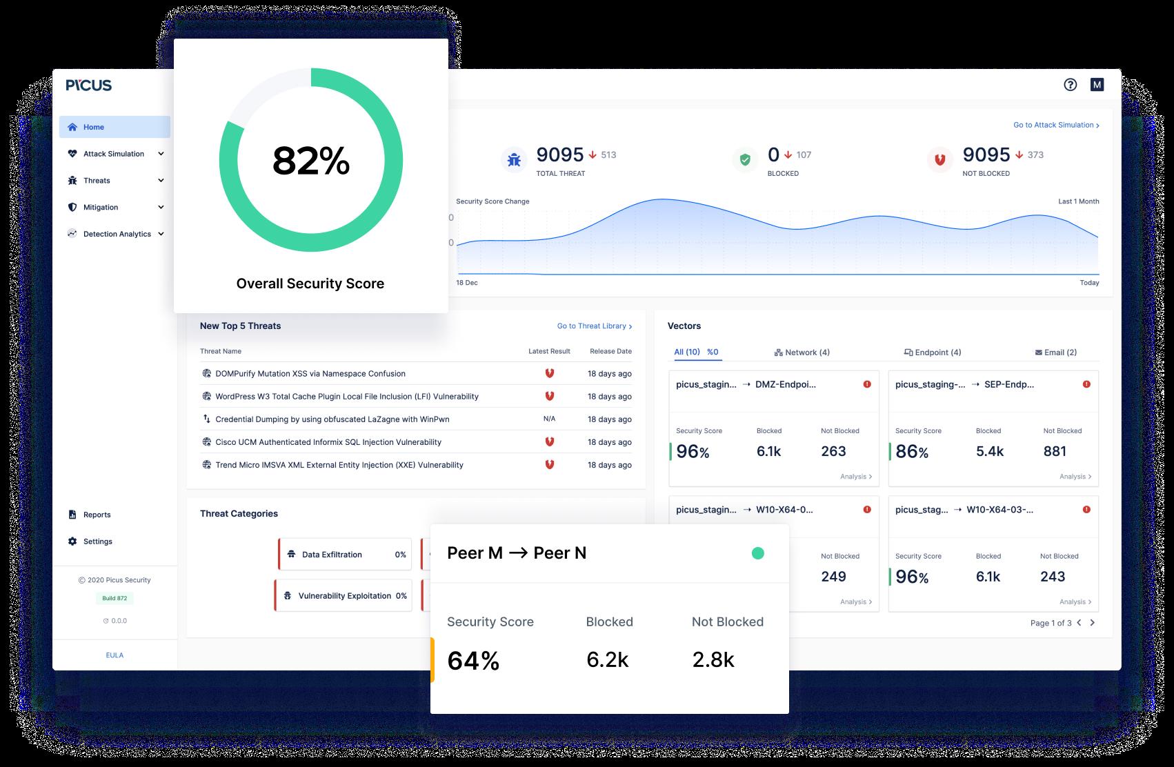 picus complete security control validation platform